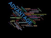 ADVANTAGE - word cloud wordcloud - terms from the globalization, economy and policy environment Royalty Free Stock Photography