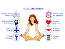 Advantages and benefits of meditation Royalty Free Stock Photo