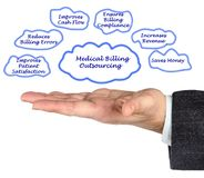Advantages of Outsourcing Your Medical Billing. Seven Advantages of Outsourcing Your Medical Billing Royalty Free Stock Image