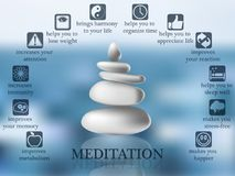 Advantages and profits of meditation infographic. Advantages and benefits of meditation infographic, balancing stones in water Royalty Free Stock Photos
