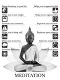 Advantages and profits of meditation infographic. Advantages and benefits of meditation infographic, Buddha meditating posture Stock Photo