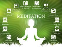 Advantages and profits of meditation infographic. Advantages and benefits of meditation infographic, meditating girl silhouette Stock Photos