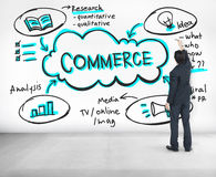 Advertisement Marketing Promotion Commerce Business Concept Royalty Free Stock Images