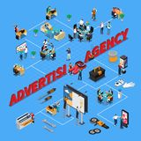 Advertising Agency Isometric Flowchart. On blue background with staff during work, print equipment, pasting billboards vector illustration Royalty Free Stock Photo