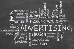 Advertising word cloud royalty free stock photography