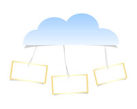Advertizing cloud Stock Photography