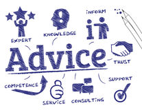 Advice concept. Advice. Chart with keywords and icons Royalty Free Stock Photography