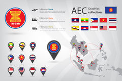 AEC Graphic collection. Flag,logo and map in vector eps10 Stock Photos