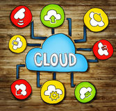 Aerial View of People and Cloud Computing Concepts Royalty Free Stock Photo
