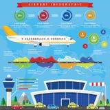 Aeroporto Infographic com terminal e avião de passageiro Imagem de Stock Royalty Free
