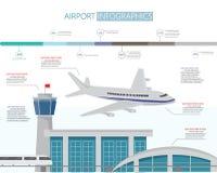 Aeropuerto infographic Imágenes de archivo libres de regalías
