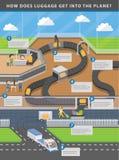 Aeropuerto infographic sobre vector del carrusel de equipaje ilustración del vector