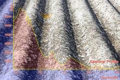 Afbeelding van asbestcementdak met grafiek van de Multispectral Infrarode en Zichtbare sensor van de Weergavespectrometer - conce vector illustratie