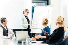 Affär - lagpresentation på whiteboard Royaltyfria Bilder