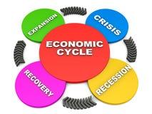 Affären eller ekonomiskt cyklar Arkivbilder