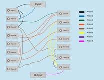 Affärsanalytics, ledningar, marknadsföringen, SIPOC, spagettidiagram, lutar starten, sex sigma, lurar royaltyfri illustrationer