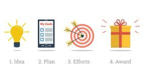 Affärsbaner - fyra moment till affärsframgång vektor illustrationer
