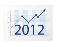 affärsdiagram 2012 vektor illustrationer