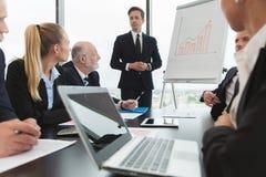 Affärsfolk och finansiella rapporter Royaltyfri Bild