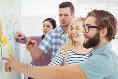 Affärsfolk som diskuterar på väggen med klibbiga anmärkningar och teckningar Royaltyfri Bild