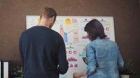 Affärsfolket satte anmärkningar på whiteboardidékläckningstrategin för deras startar upp stock video