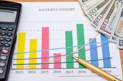 Affärsgraf, USA-dollar, räknemaskin, penna Arkivbild