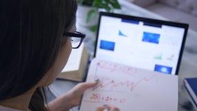 Affärsidéer, den unga kvinnan drar en graf och skriver anmärkningar som sitter på tabellen med bärbara datorn lager videofilmer