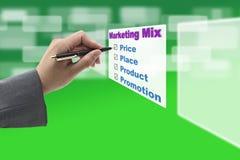 affärsidémarknadsföringsmix Arkivbild