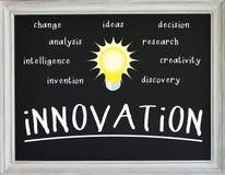 Affärsinnovation- och kreativitetbegrepp royaltyfri fotografi