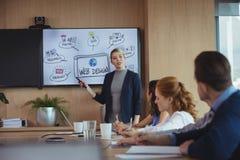 Affärskvinna som diskuterar med kollegor över whiteboard under möte Arkivfoto