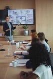 Affärskvinna som diskuterar med laget över whiteboard Royaltyfri Fotografi