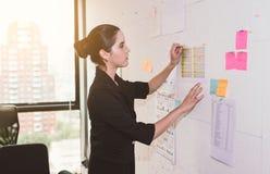 Affärskvinna som diskuterar och planerar begrepp Framdel av väggmarkören och klistermärkear Startup kontor Royaltyfria Bilder