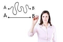 Affärskvinna som drar ett begrepp om betydelsen av att finna den kortaste vägen att flytta sig från punkt A för att peka B eller  Royaltyfria Bilder