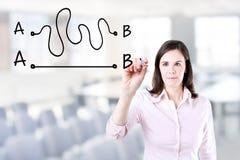 Affärskvinna som drar ett begrepp om betydelsen av att finna den kortaste vägen att flytta sig från punkt A för att peka B eller  Arkivbilder