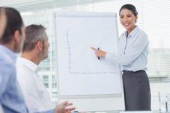 Affärskvinna som förklarar grafer under hennes presentation arkivbild