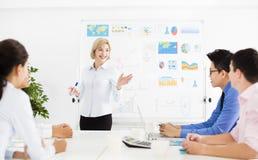 Affärskvinna som framlägger till kollegor på mötet royaltyfri bild