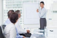 Affärskvinna som framme ger presentation av hennes kollegor royaltyfri bild