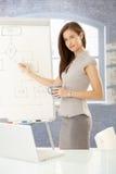 affärskvinna som gör presentation arkivfoto