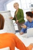 Affärskvinna som gör presentation arkivbilder