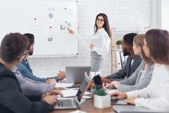 Affärskvinna som ger presentation till kollegor på möte arkivbild