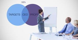 Affärskvinna som ger presentation till kollegor vid diagram Royaltyfria Foton