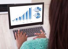 Affärskvinna som hemma analyserar grafer på bärbara datorn Royaltyfria Bilder