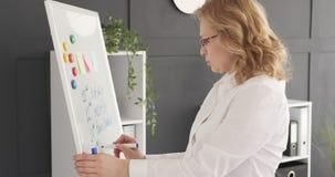 Affärskvinna som skriver dagplan på whiteboard lager videofilmer