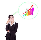 Affärskvinna som tänker om mål och graf Royaltyfri Fotografi