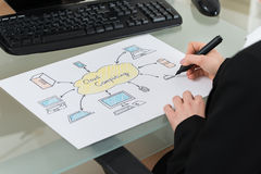 AffärskvinnaDrawing Cloud Computing diagram Arkivbild
