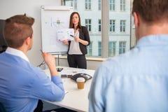 AffärskvinnaExplaining Chart To kollegor i regeringsställning fotografering för bildbyråer