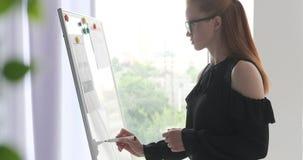 Affärskvinnahandstil med markören på whiteboard lager videofilmer