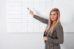 Affärskvinnahandstil på flipchart, medan ge presentation till kollegor i regeringsställning royaltyfria foton