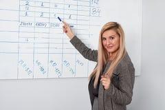 Affärskvinnahandstil på flipchart, medan ge presentation till kollegor i regeringsställning royaltyfri bild