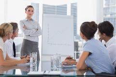 Affärskvinnan med armar vek framme av ett växande diagram Fotografering för Bildbyråer